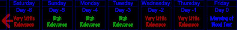 calendar-3-5
