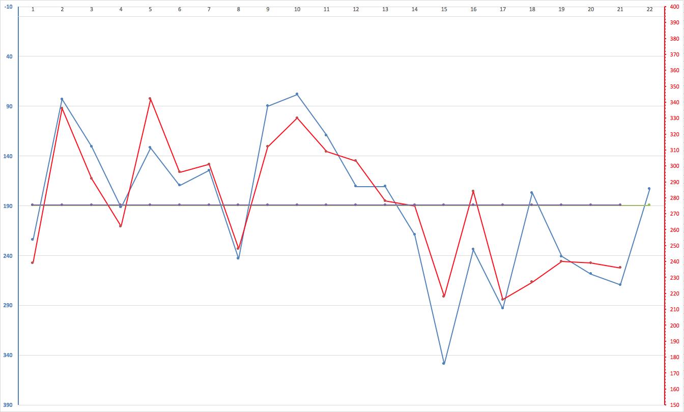 prediction_graph