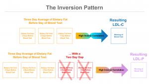 3-day-inverse-corr2